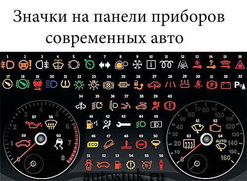 полное обозначение значков на панели приборов