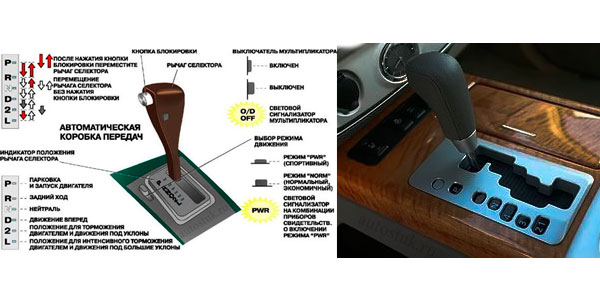 ручной тормоз и коробка автомат