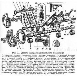 газораспределительный механизм работа