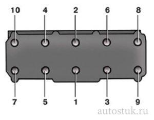 порядок затяжки гбц двигателя