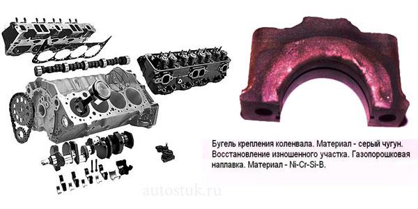 капитальный ремонт двигателя что включает
