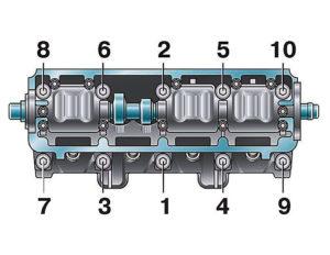 схема затяжки гбц