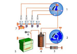 установка электронной системы зажигания ваз 2107 2106
