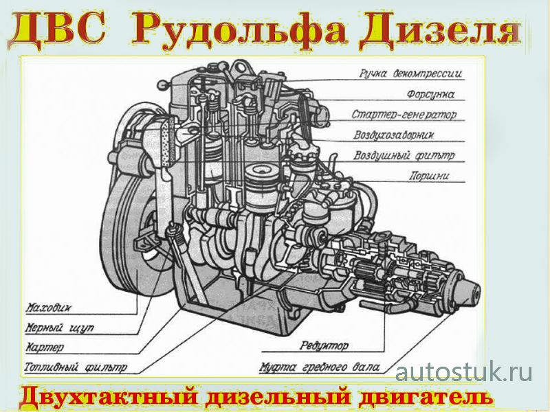 история дизельного двигателя
