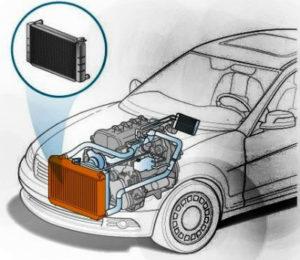 радиатор системы охлаждения двигателем