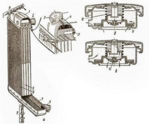 устройство радиатора системы охлаждения