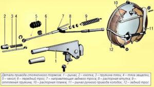 устройство стояночного тормоза