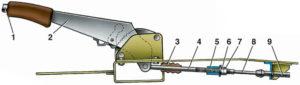 механический ручник
