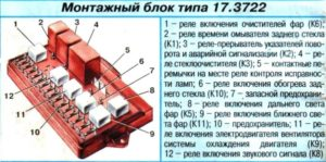 схема блока предохранителей ваз 2109