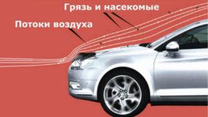 shema deflektora4 300x169 - Установка отбойника на капот