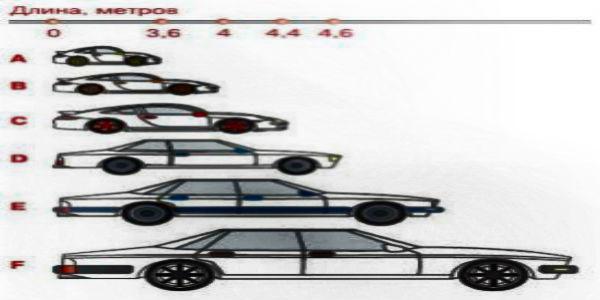 автомобиль s класс