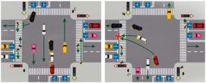 как поворачивать налево на перекрестке