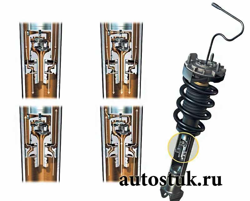 передние амортизаторы автомобильные